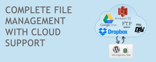 Complete File Management with Cloud Support